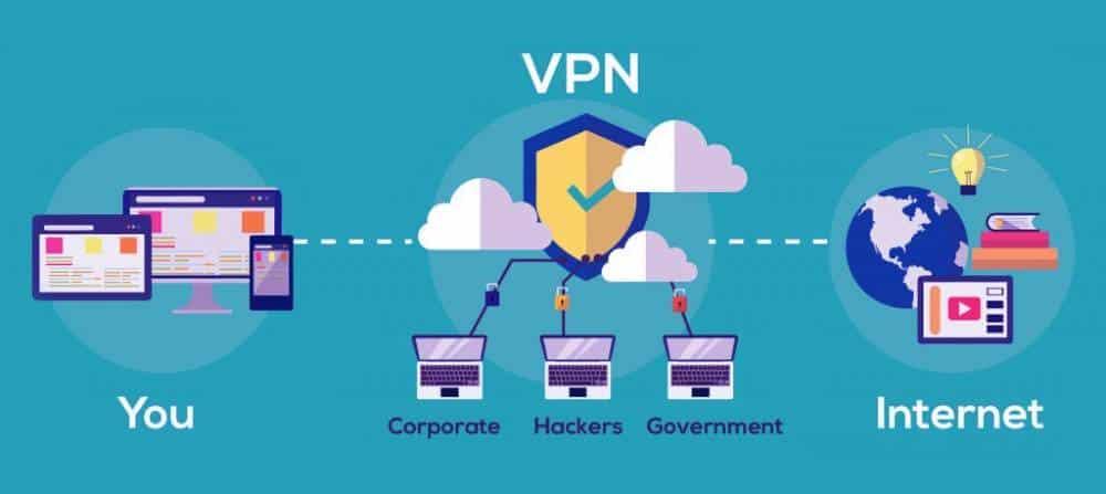 Apa yang dicari dari VPN Indonesia