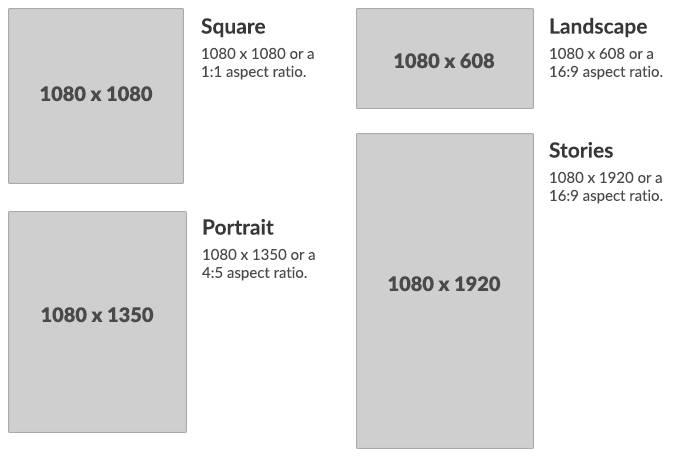 Ukuran Ideal Story Instagram untuk Hasil yang Berkualitas