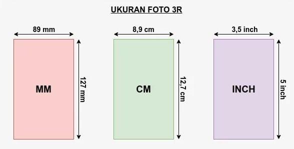 Konversi Ukuran Foto 3R Lengkap dengan Tabel