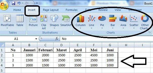 Cara Membuat Berbagai Macam Grafik di Excel
