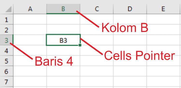 Pengertian Tabel Excel